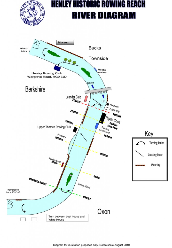 New-River-Diagram-Aug-2010